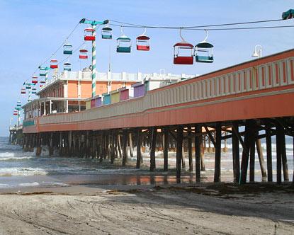 daytona-beach-boardwalk